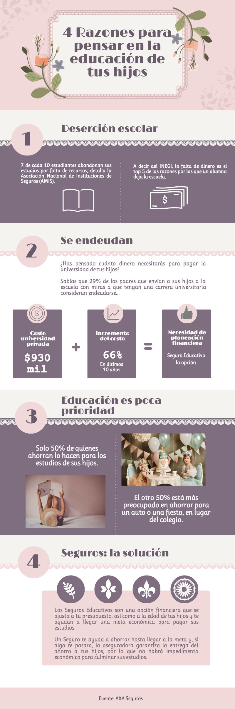 infografia-axa-educacion