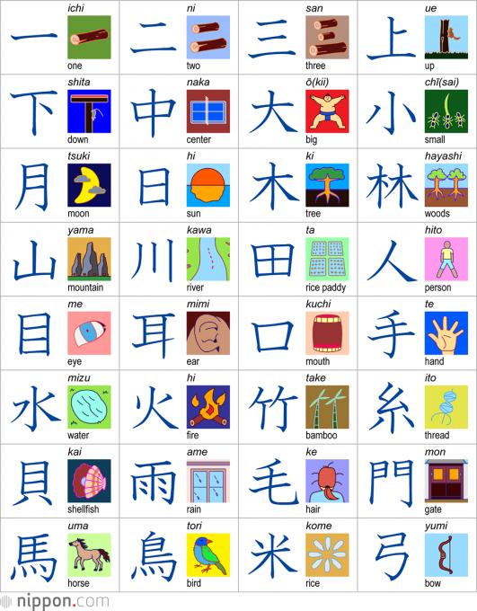 Nombres Japoneses Para Bebés Tips De Madre